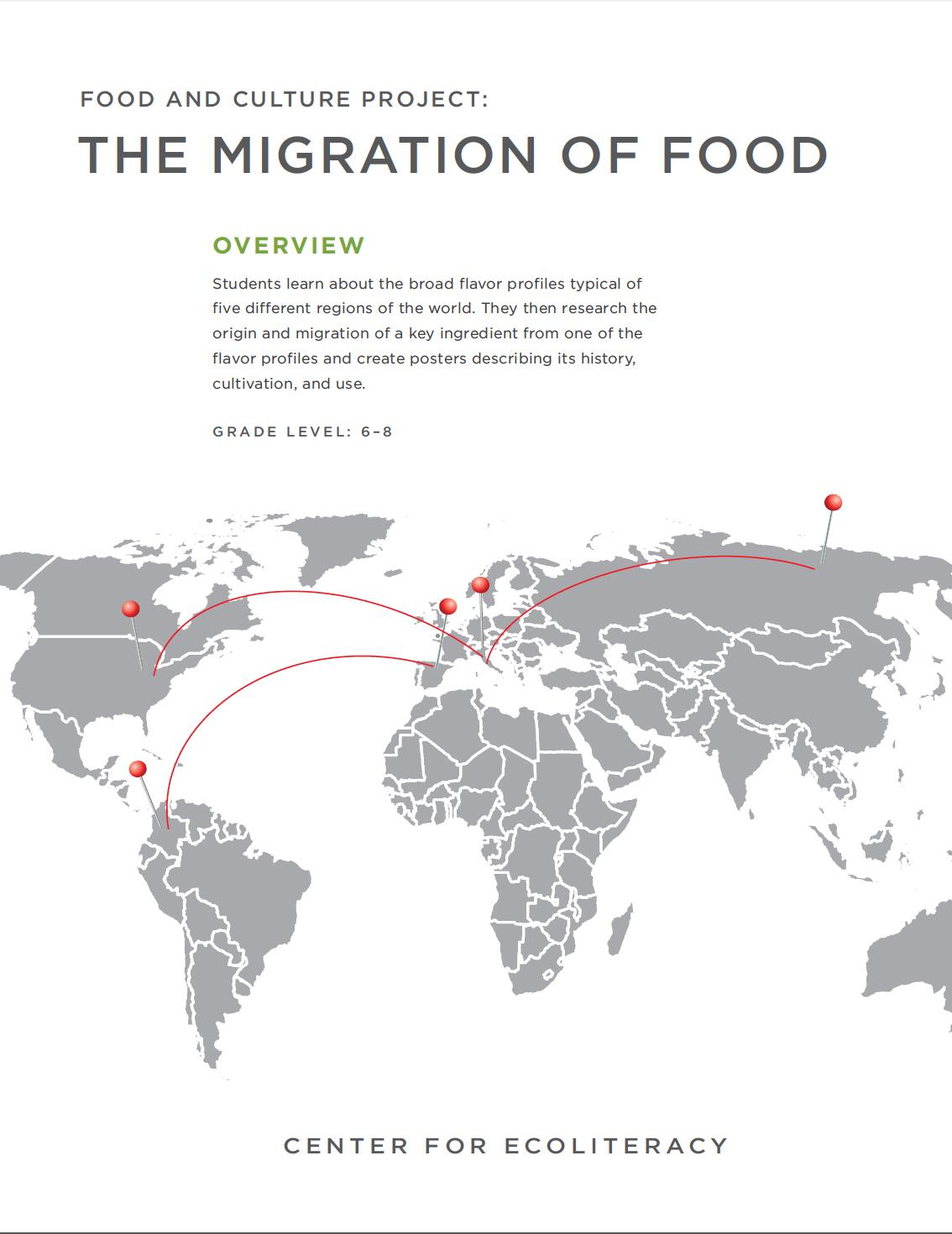 Migration of Food cover
