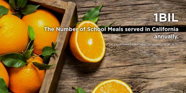 California Food for California Kids